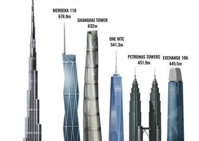 اطول برج تحت الانشاء والثاني على العالم (1)