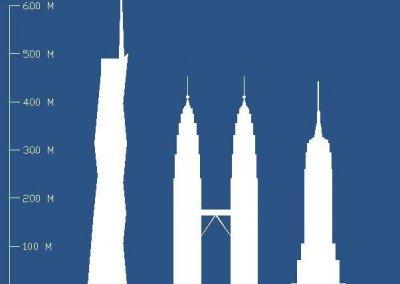 اطول برج تحت الانشاء والثاني على العالم (12)